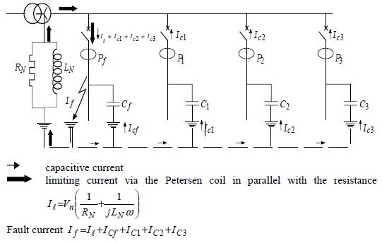 Figura 1.2 – Rede Neutra Compensada