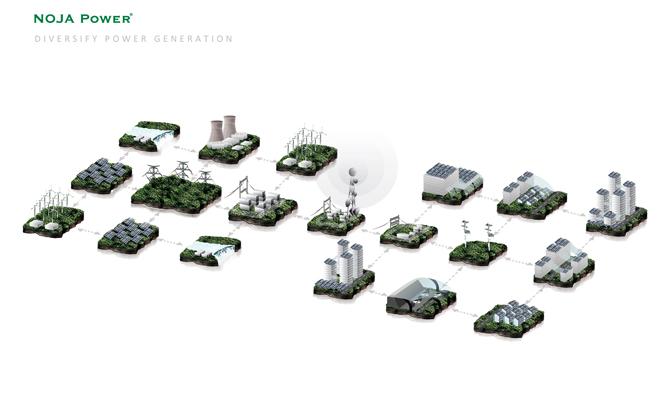 Uma rede inteligente permite resposta rápida para blackouts e diversificação da geração